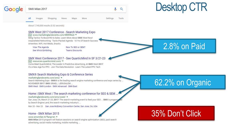 Desktop vyhľadávanie na Googli